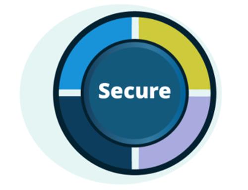 SIPPIO + Microsoft Azure + Teams = The Triple Threat